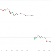 Graf cena ropy Brent 9.3.2020 velikost xxl1a