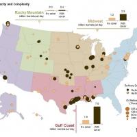 břidlice ropa těžba USA ropa